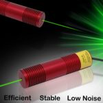 GREEN LASER DIODE MODULES